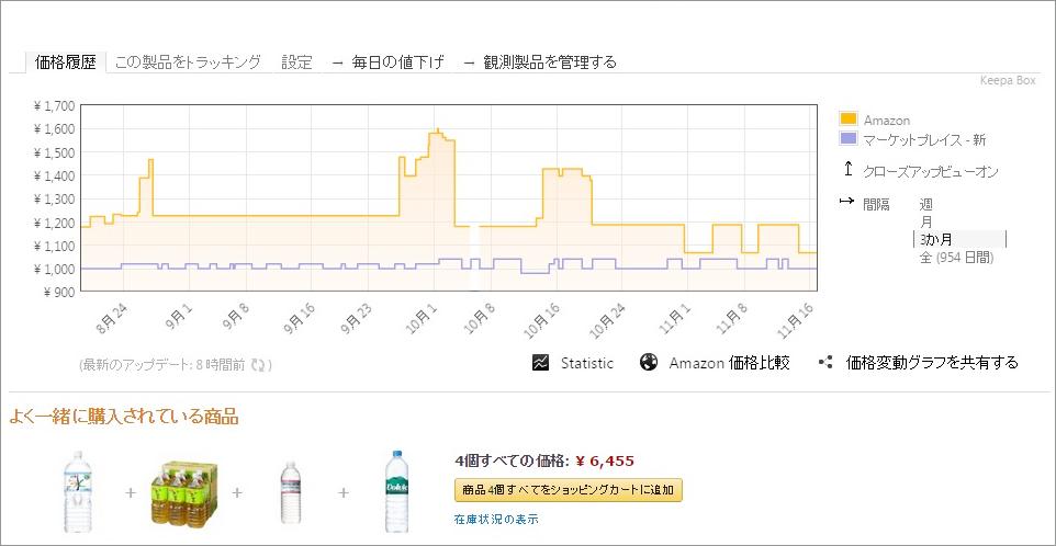 amazon-price-tracker02